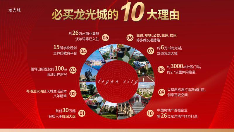 龙光城 北五期高层住宅热销户型92-126平 价格1.4万起送精装 学校商场医院交通便利