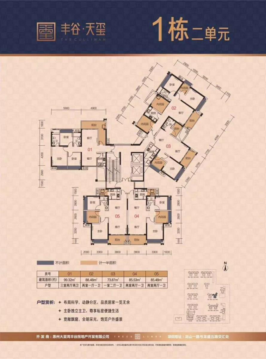 惠州大亚湾丰谷天玺 开发商实力怎么样 备案房价对比荣佳国韵龙光城是高还是低?