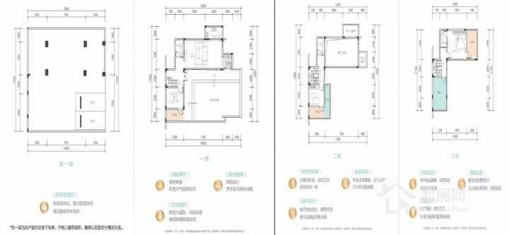 惠阳临深独栋中式小四合院花样年家天下别墅 150-200平四层户型图总价250万左右
