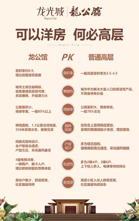 临深惠州适合深圳人养老的低密度楼盘龙光城龙公馆值得投资居住。