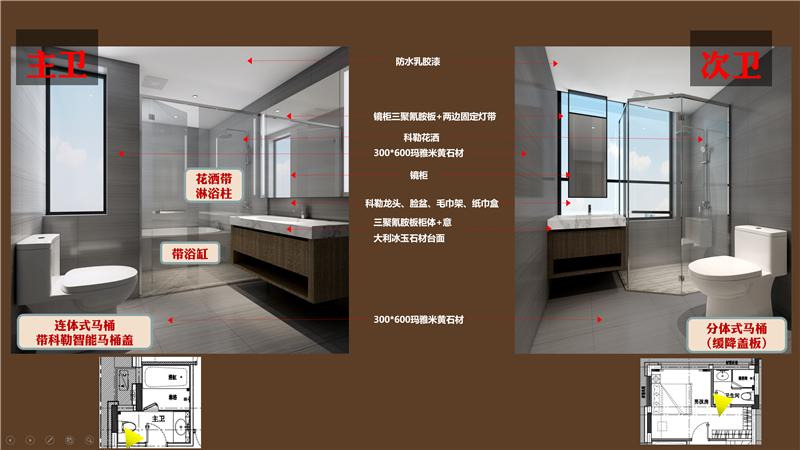 北十期在建,龙光城北六期樾府 联排叠院 真·1梯2户 ,1部电梯仅4户使用 148,155平在售